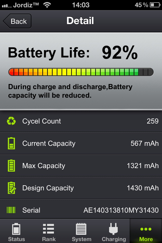 Best Battery Doctor For Iphone